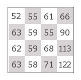 4x4_block_coeff